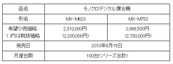 MX-M623.jpg
